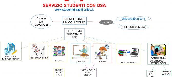 Info iscrizioni Università di Bologna per DSA